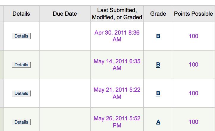 pass fail grading