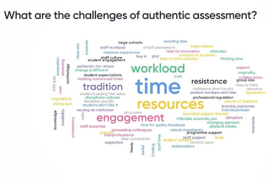 Your challenges with making assessmnet authentic